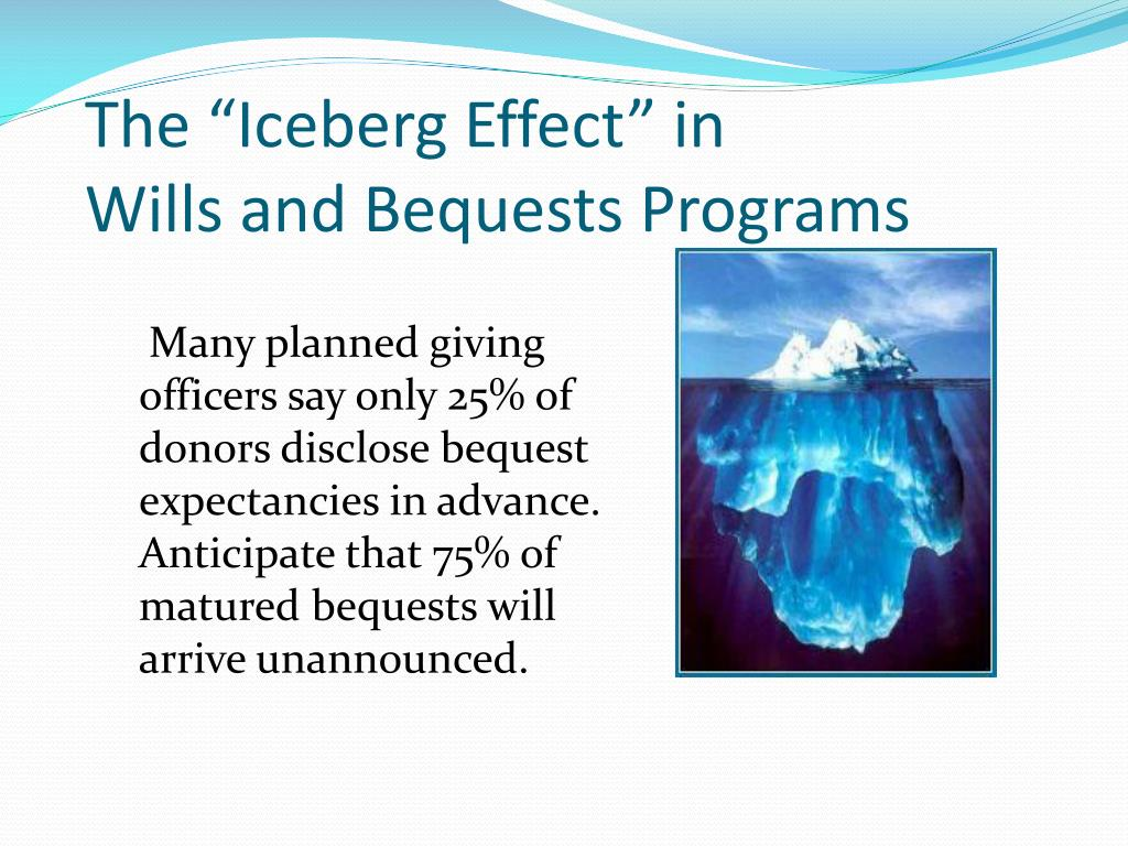 "The ""Iceberg Effect"" in"