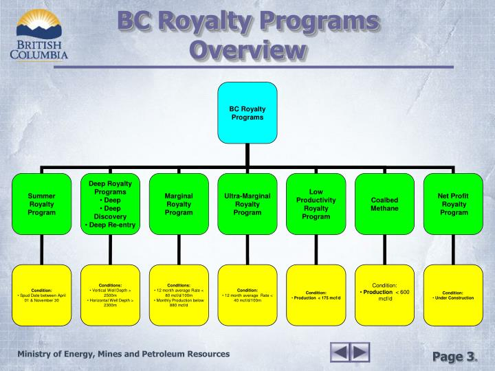 Bc royalty programs overview l.jpg