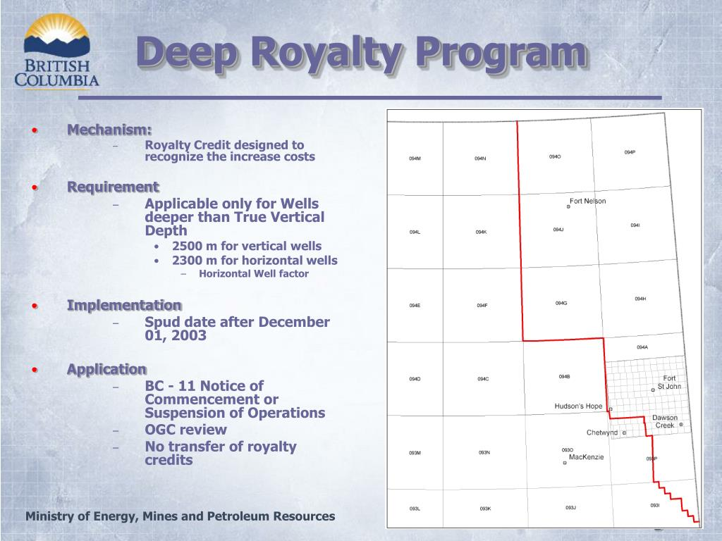 Deep Royalty Program