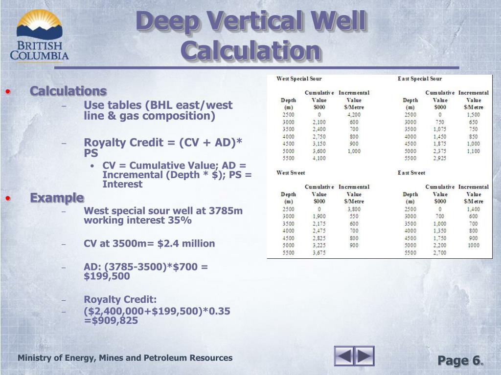 Deep Vertical Well Calculation