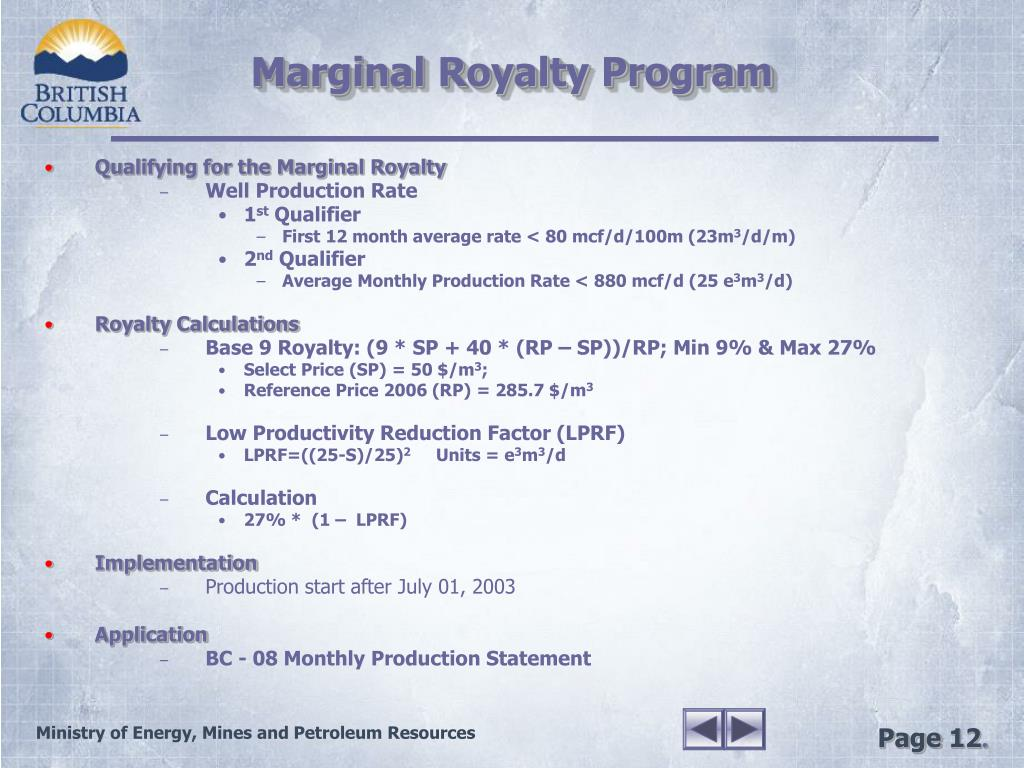 Marginal Royalty Program