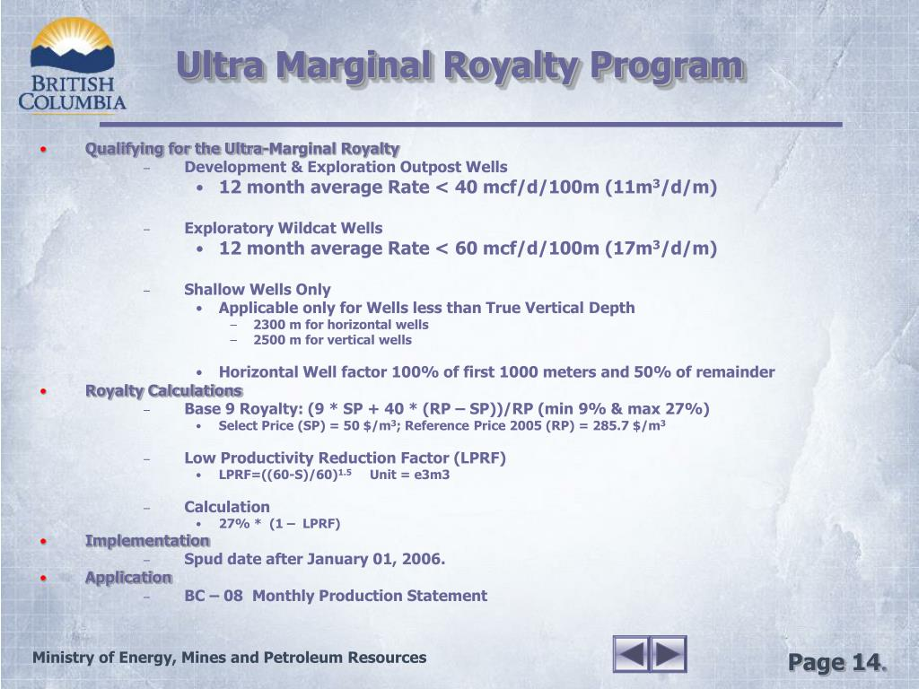 Ultra Marginal Royalty Program