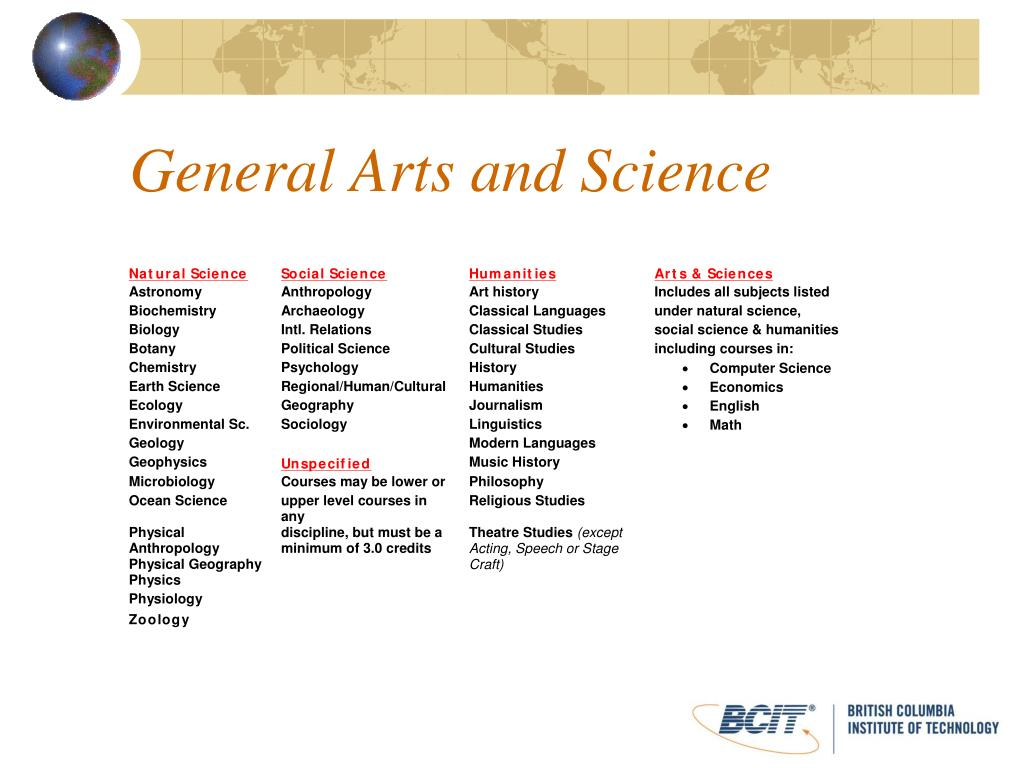 general management and behavioural science Categories of behavioural sciences behavioural sciences includes two broad categories: neural — information sciences and social — relational sciences.