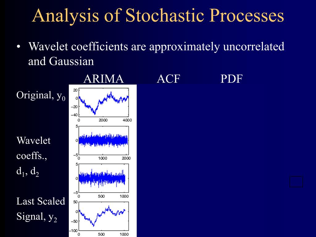 Analysis of Stochastic Processes