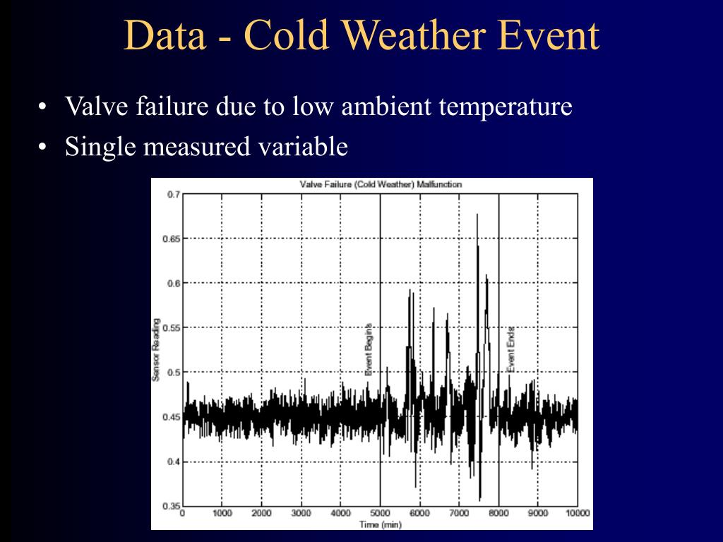 Data - Cold Weather Event
