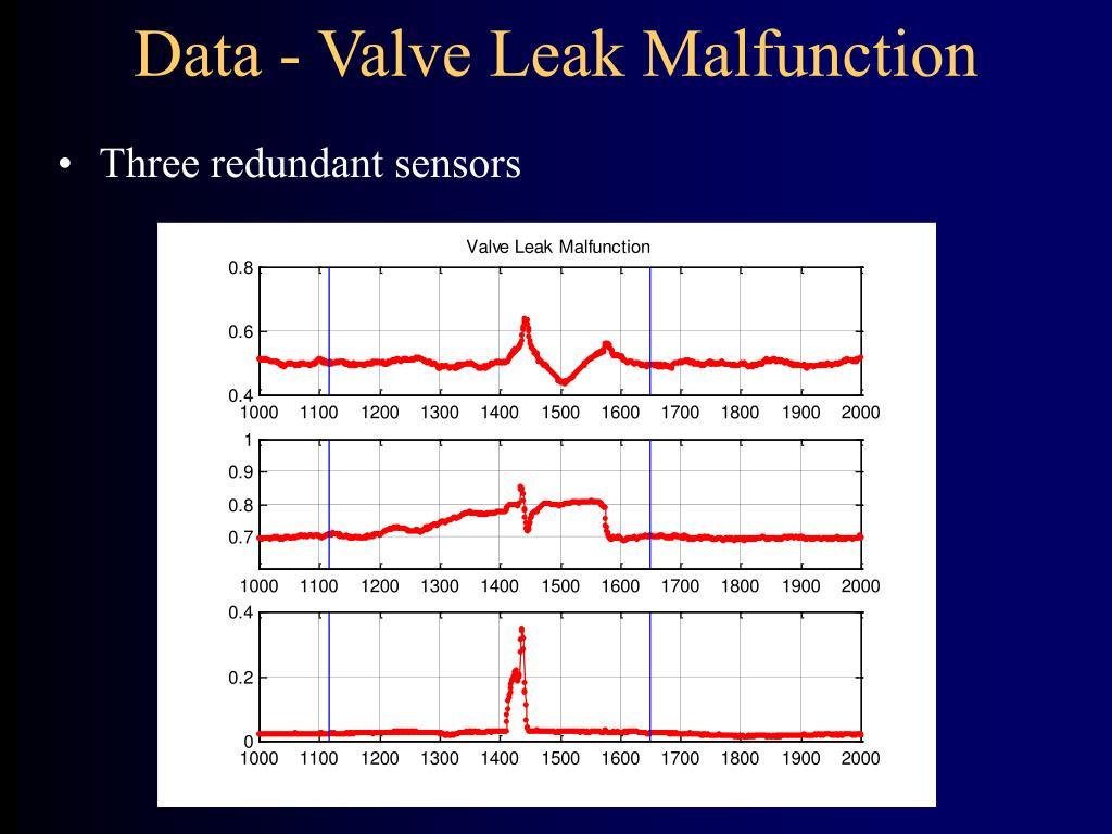Data - Valve Leak Malfunction
