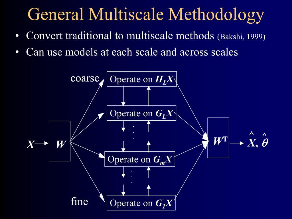 General Multiscale Methodology