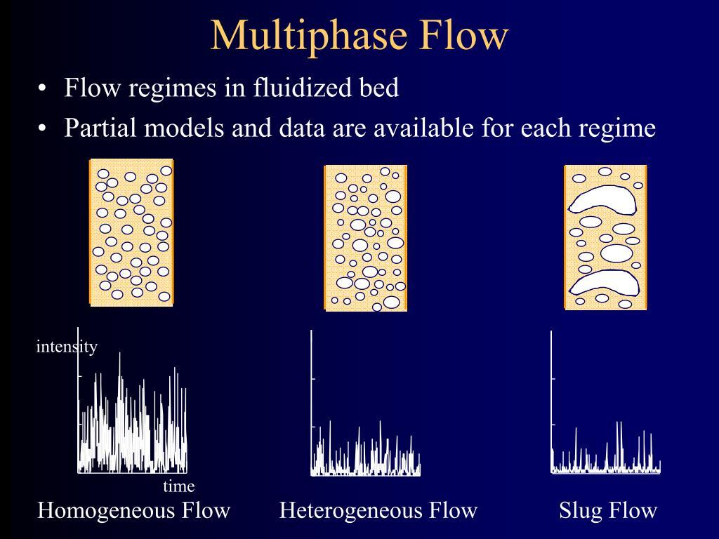 Multiphase Flow