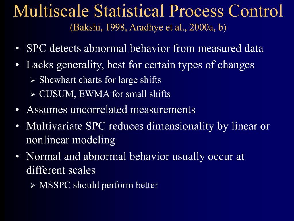 Multiscale Statistical Process Control