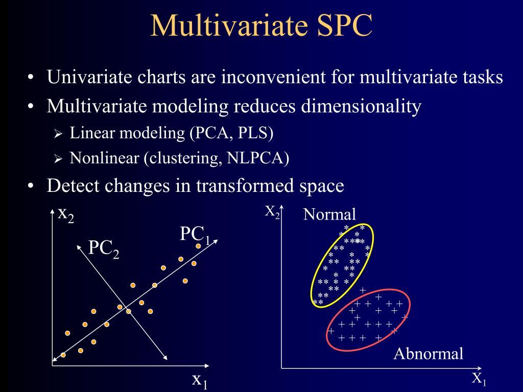 Multivariate SPC