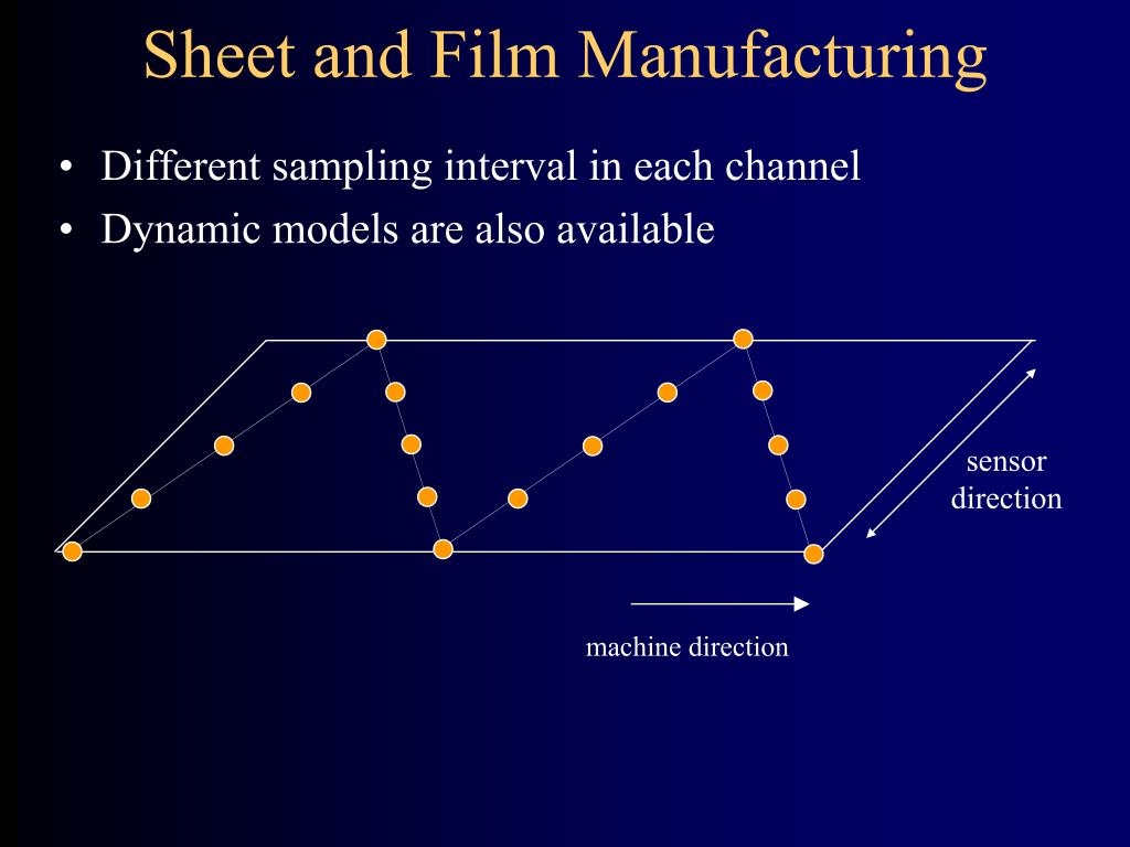 Sheet and Film Manufacturing