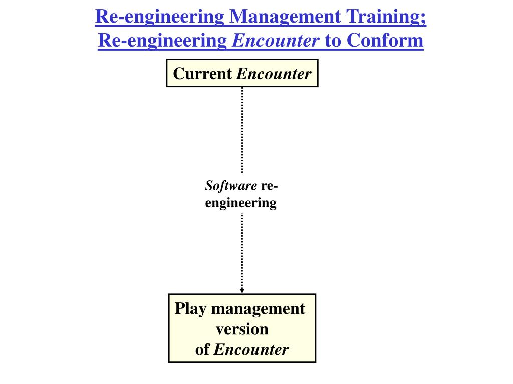 Re-engineering Management Training;