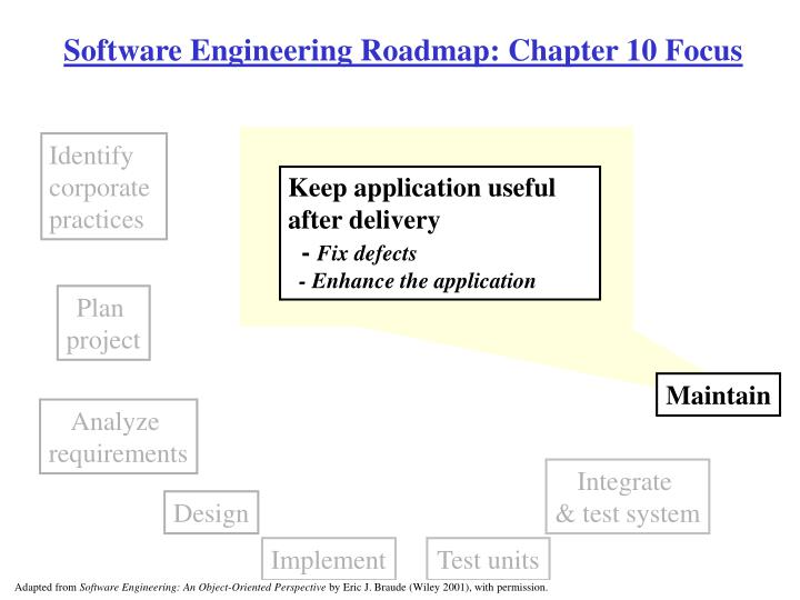 Software engineering roadmap chapter 10 focus