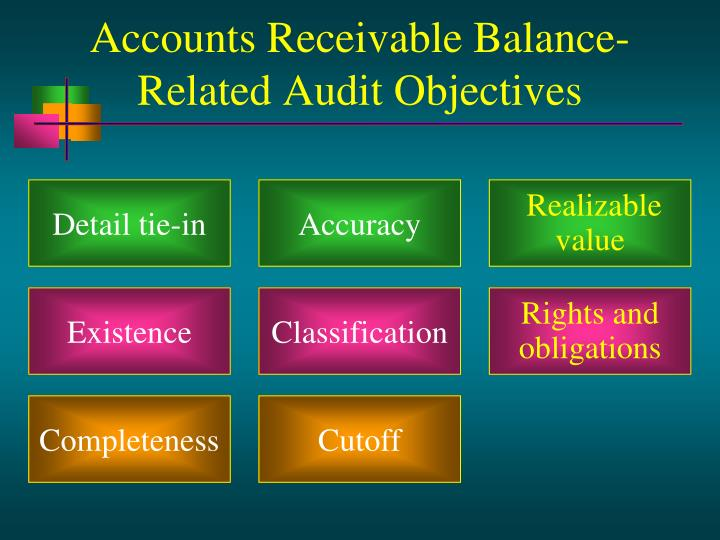 Accounts receivable balance related audit objectives