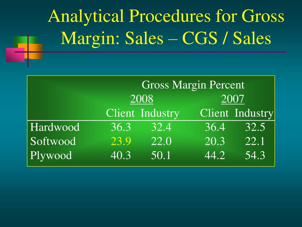 Analytical Procedures for Gross Margin: Sales – CGS / Sales