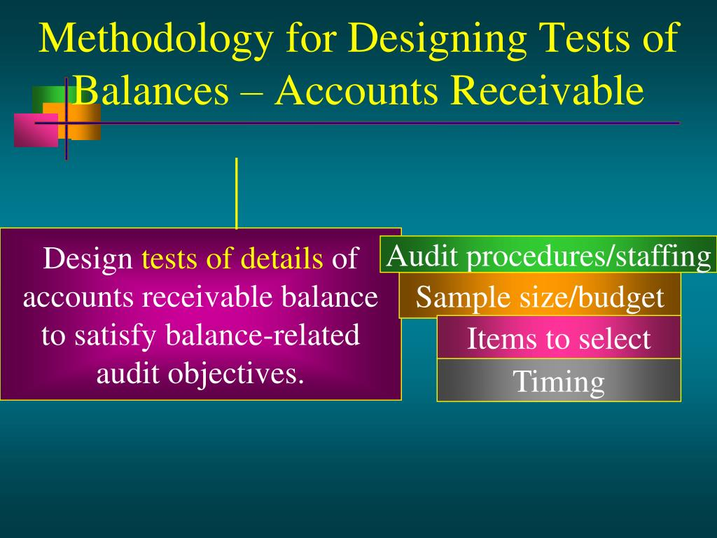 Methodology for Designing Tests of