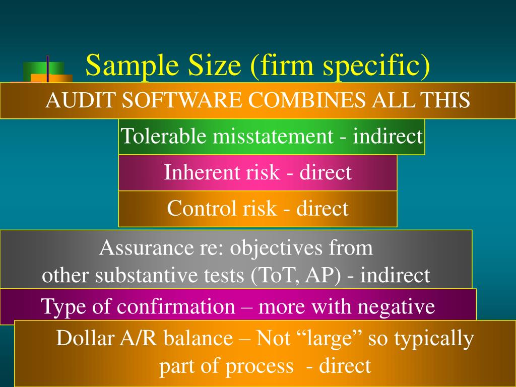 Sample Size (firm specific)