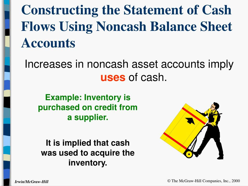 Constructing the Statement of Cash Flows Using Noncash Balance Sheet Accounts