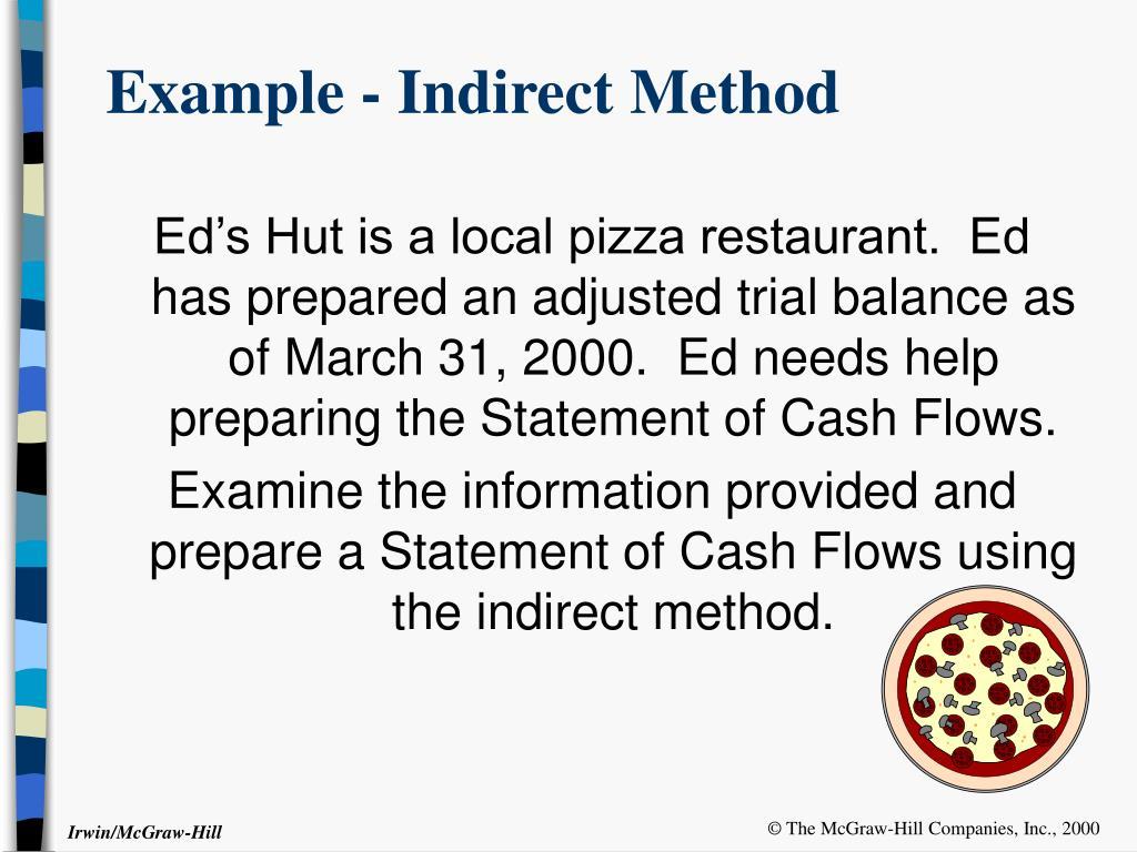 Example - Indirect Method