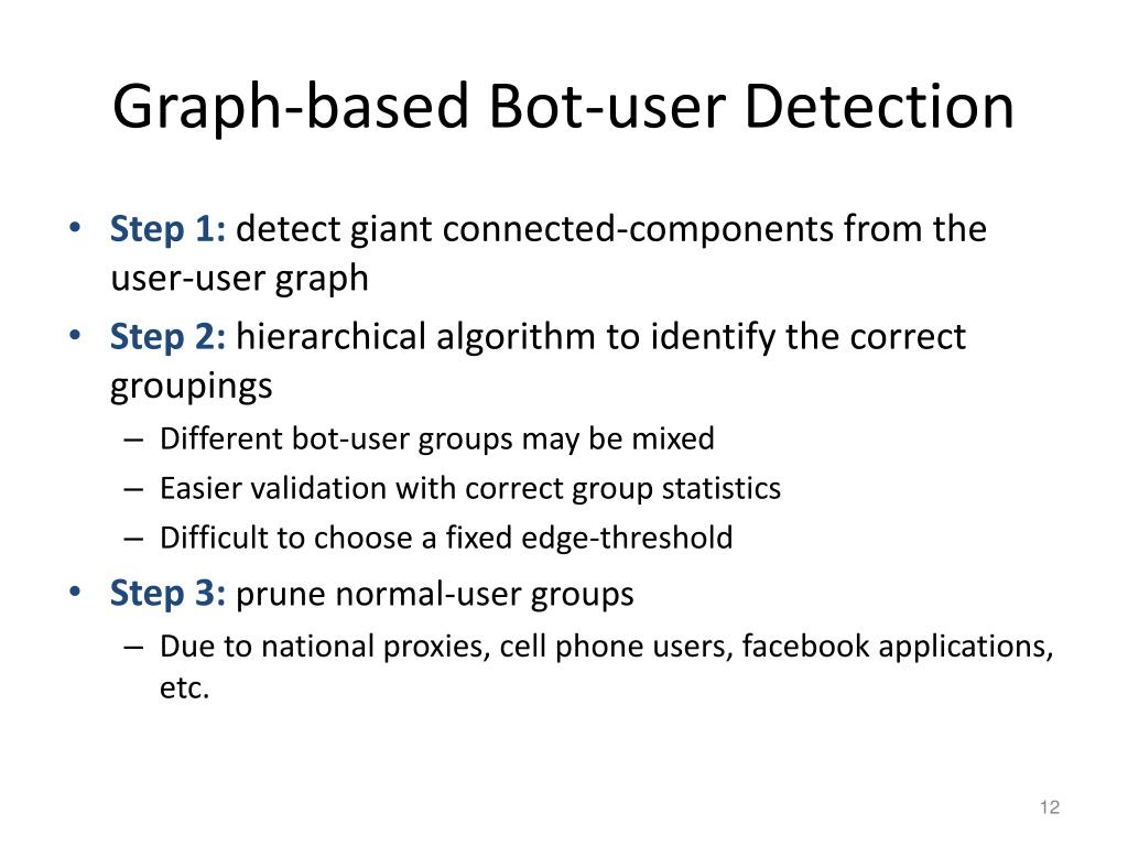 Graph-based Bot-user Detection