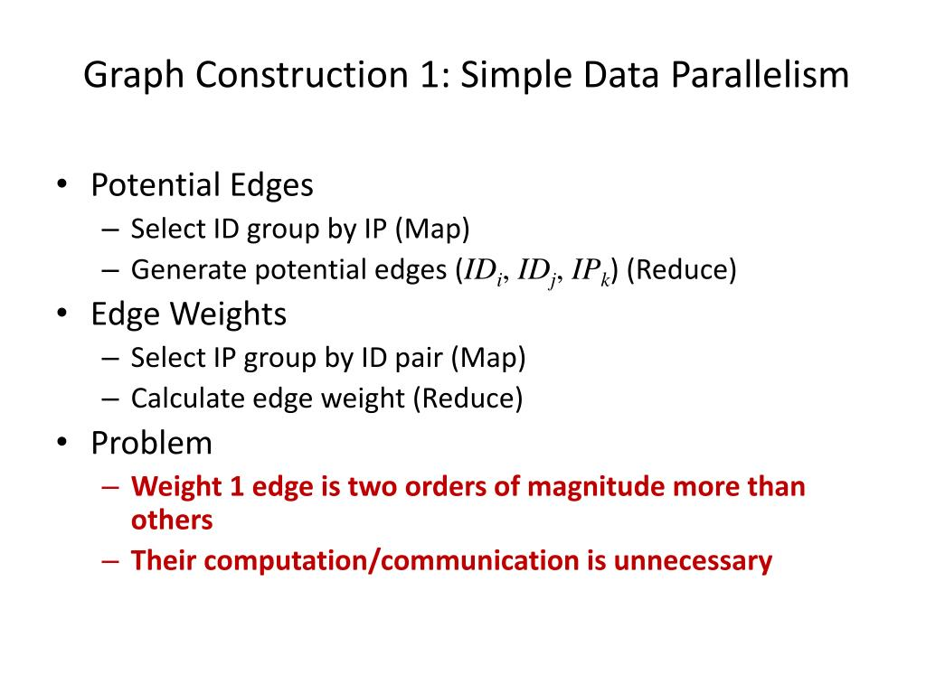 Graph Construction 1: Simple Data Parallelism
