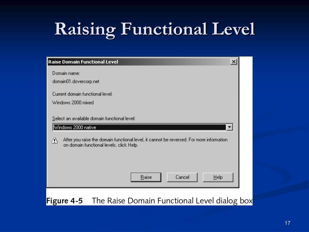 Raising Functional Level