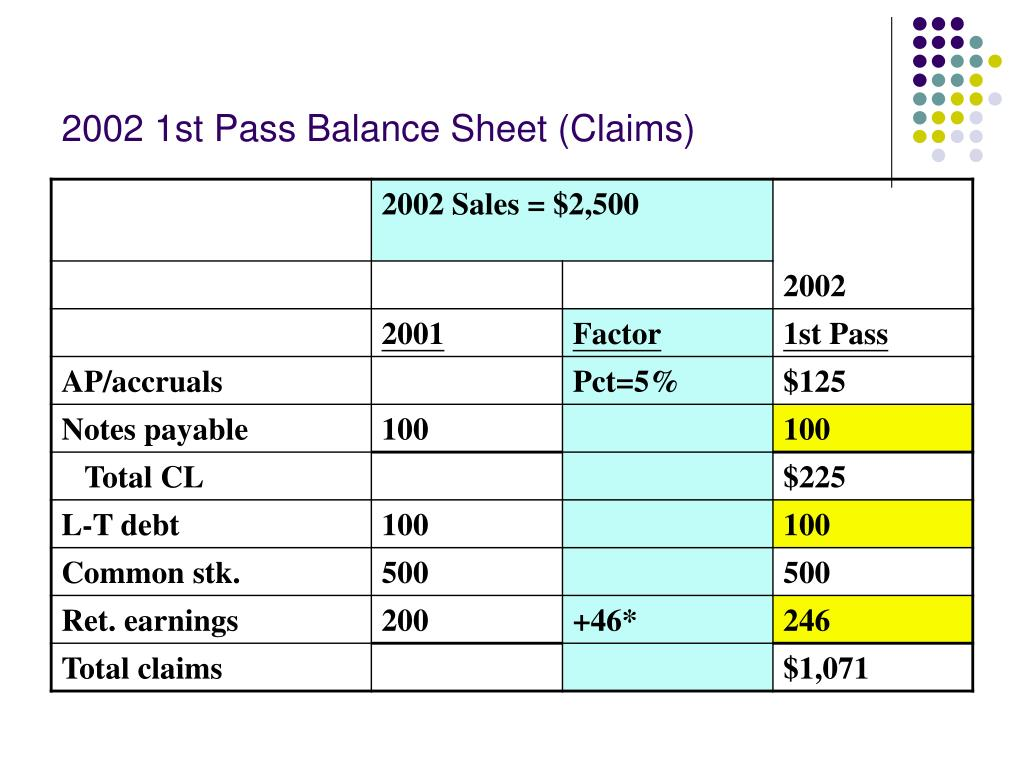2002 1st Pass Balance Sheet (Claims)