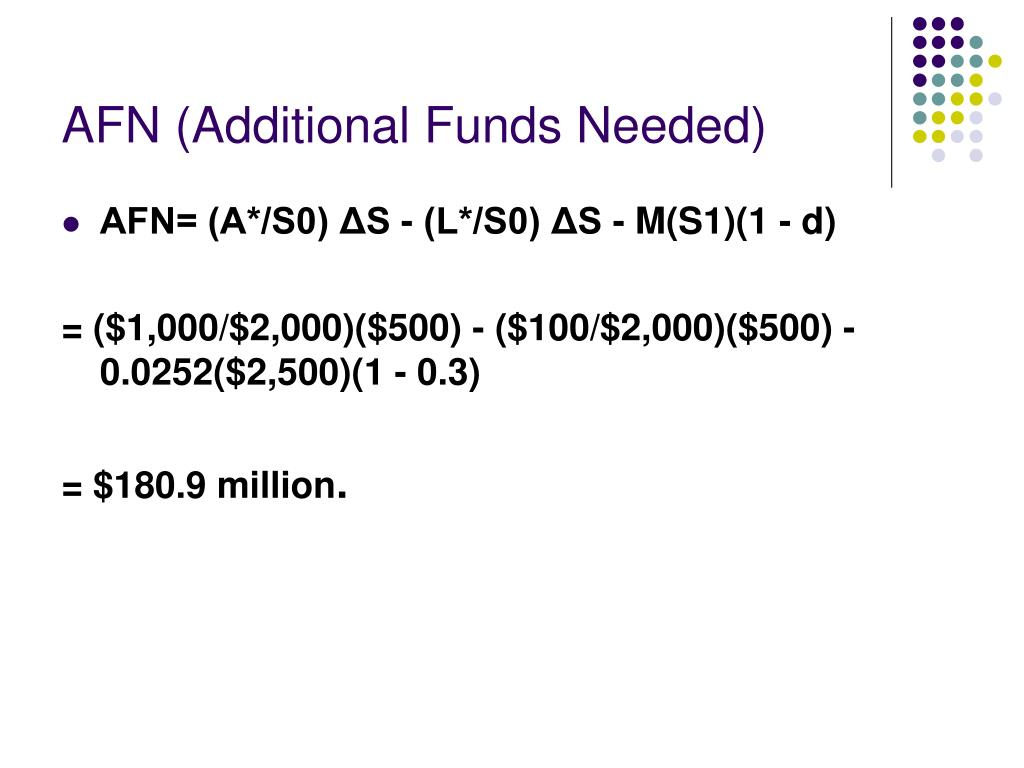 AFN (Additional Funds Needed)
