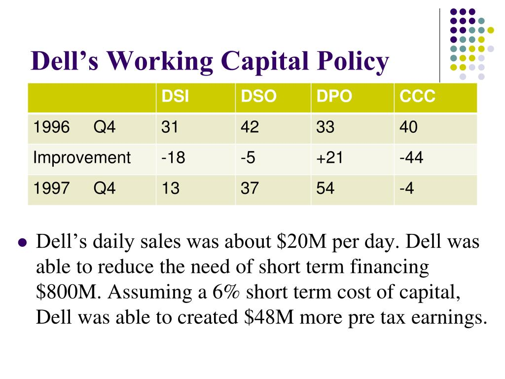 Dell's Working Capital Policy