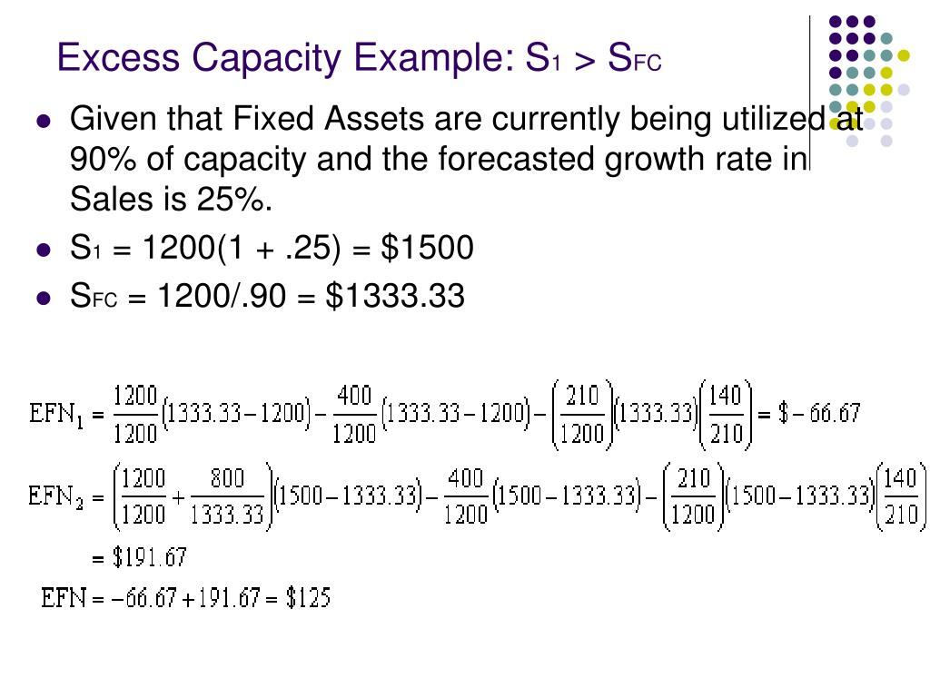 Excess Capacity Example: S