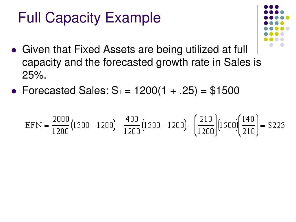 Full Capacity Example