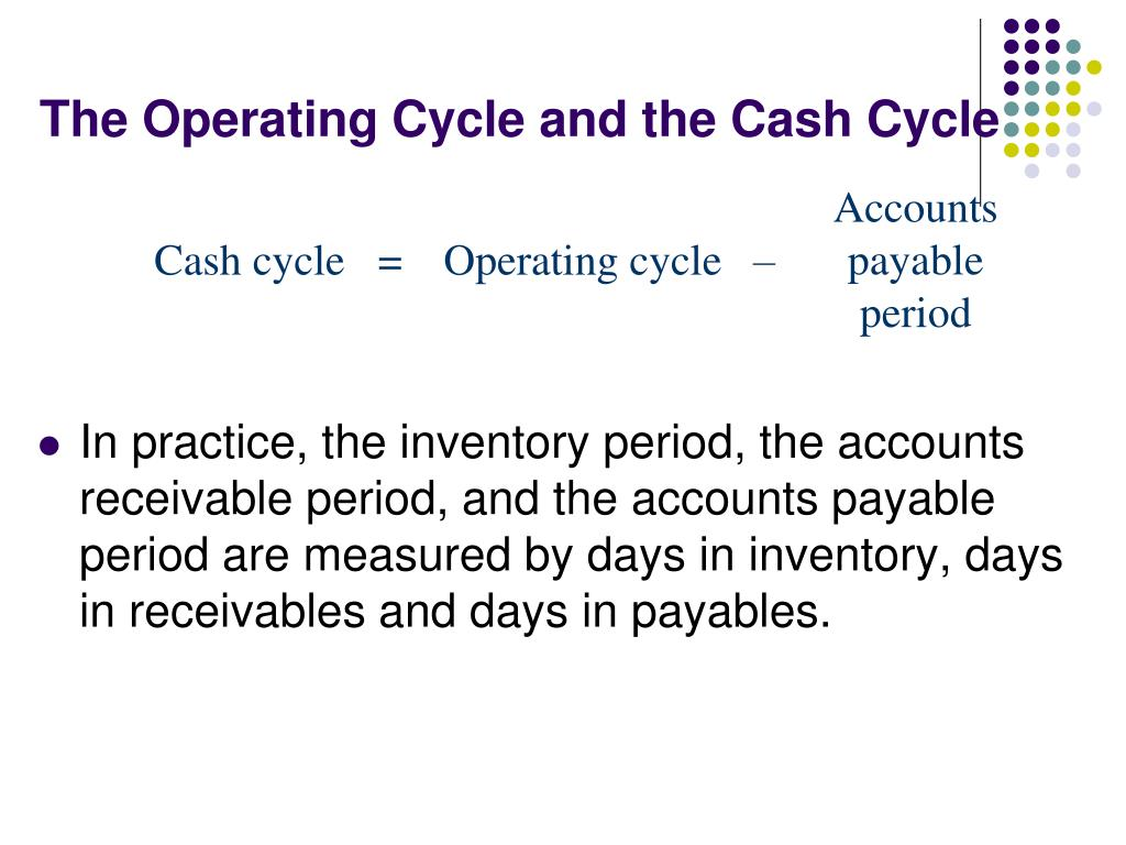 Accounts payable period