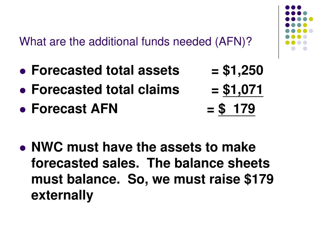 What are the additional funds needed (AFN)?