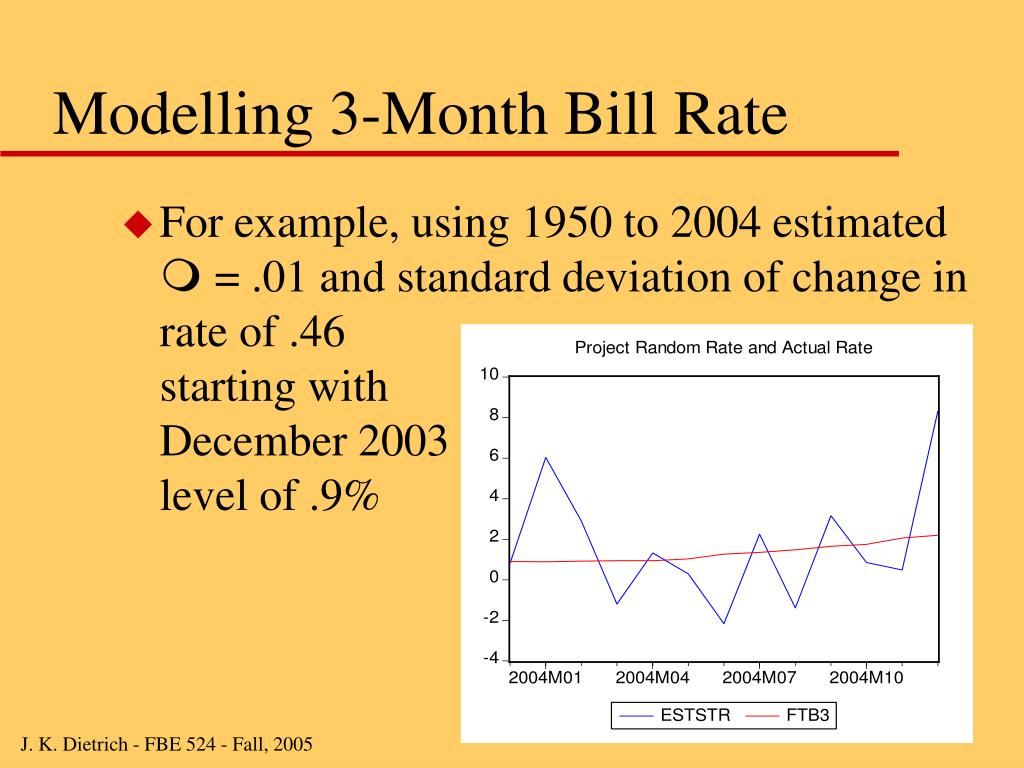 Modelling 3-Month Bill Rate
