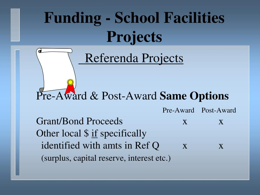 Funding - School Facilities Projects