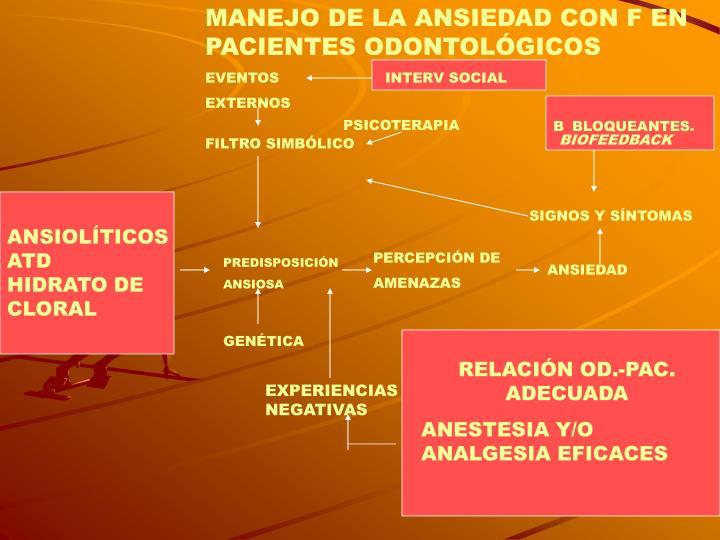 MANEJO DE LA ANSIEDAD CON F EN PACIENTES ODONTOLÓGICOS