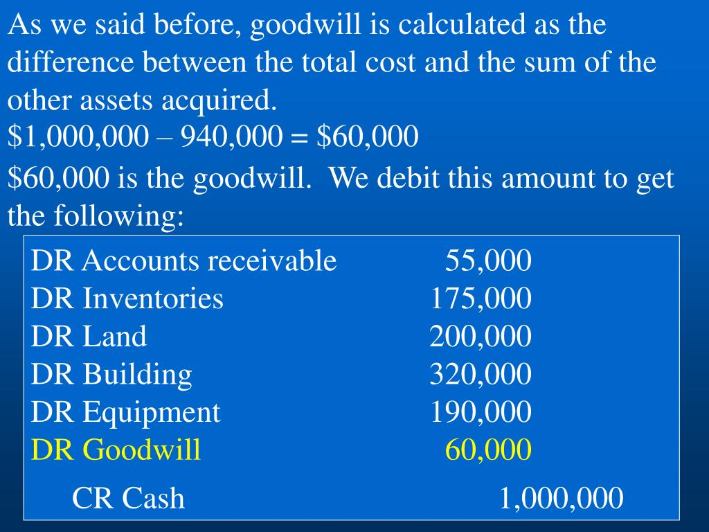 As we said before, goodwill is calculated as the difference between the total cost and the sum of the other assets acquired.