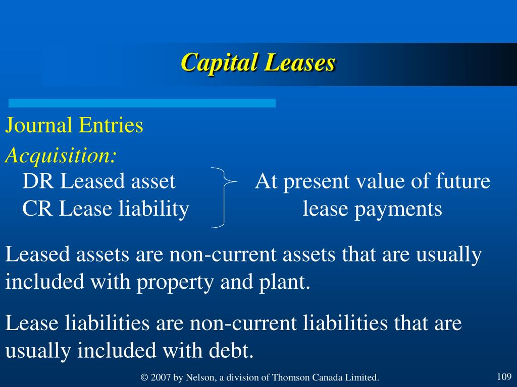 At present value of future lease payments