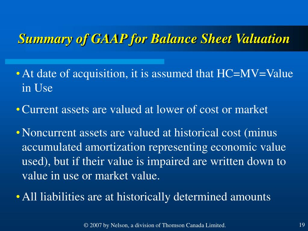 Summary of GAAP for Balance Sheet Valuation