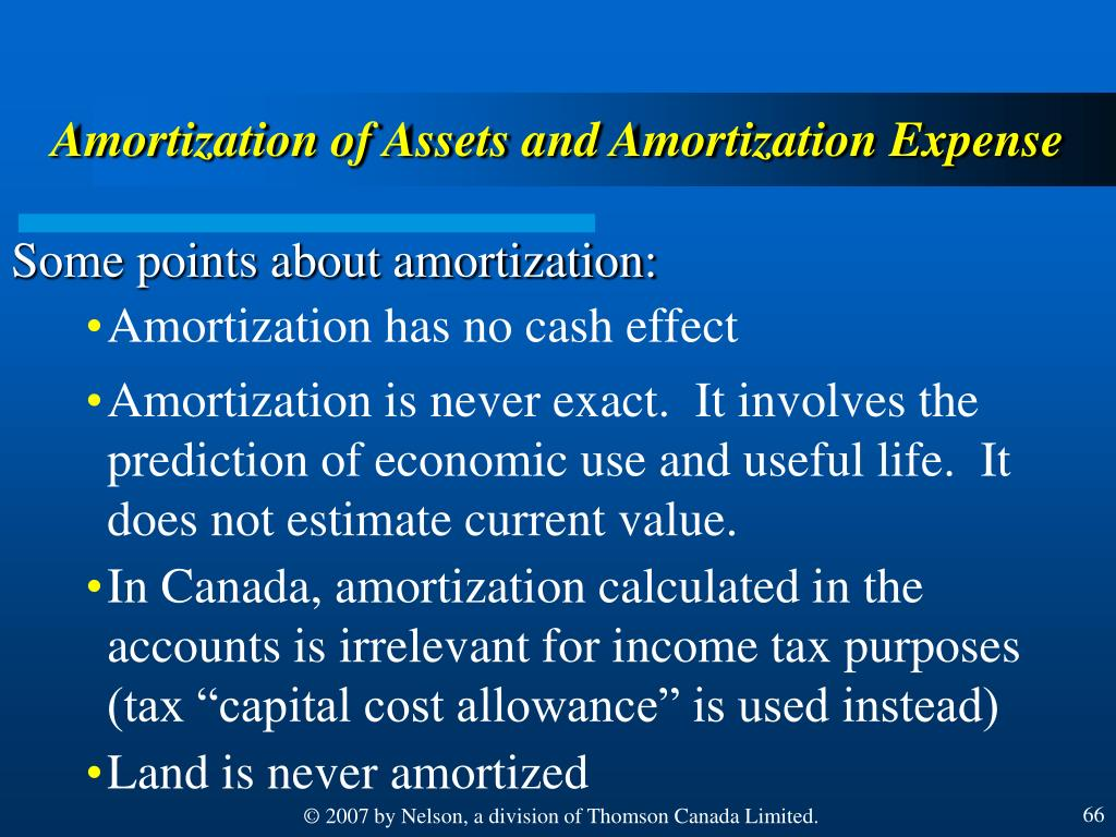 Amortization of Assets and Amortization Expense