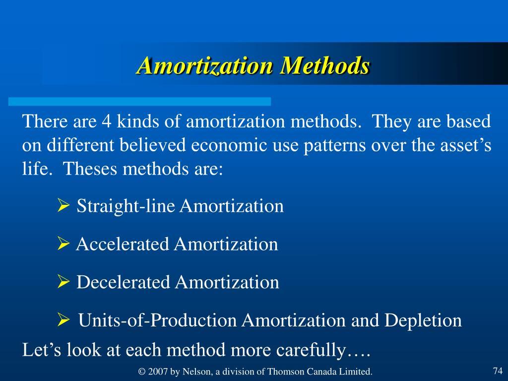 Amortization Methods