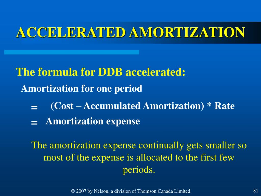 Amortization for one period