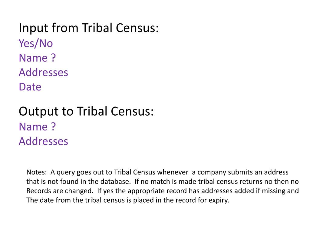 Input from Tribal Census: