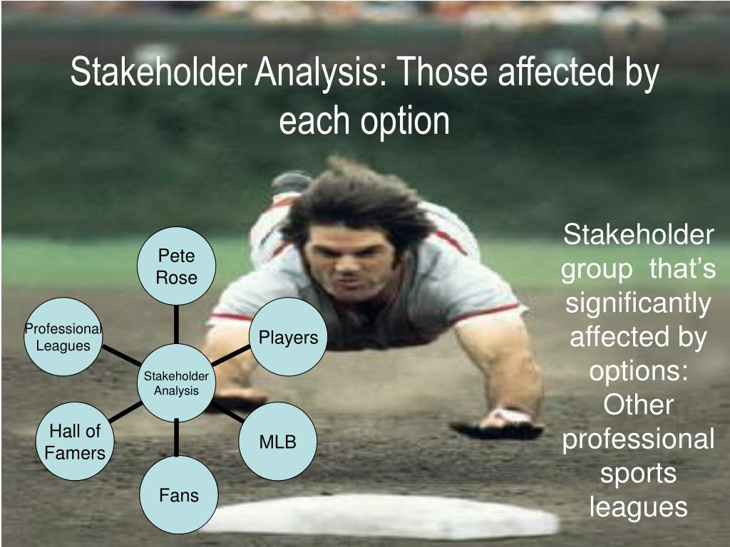 Stakeholder Analysis: Those affected by each option