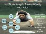 stakeholder analysis those affected by each option