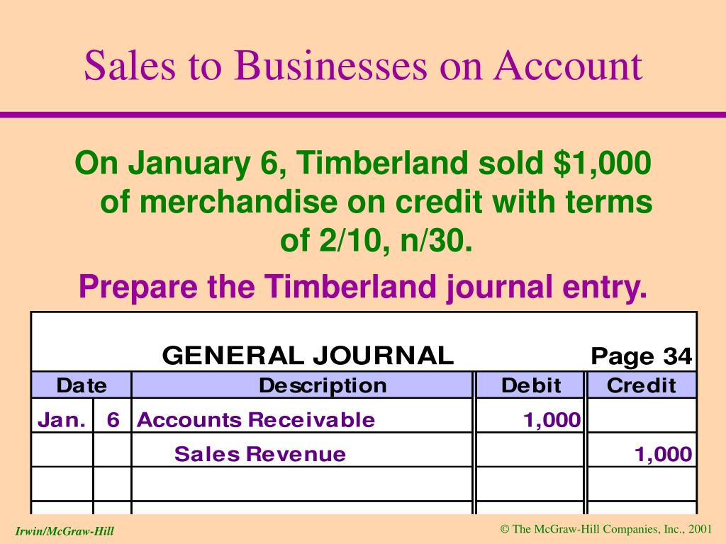 Sales to Businesses on Account