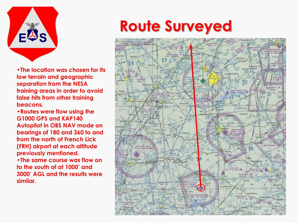 Route Surveyed