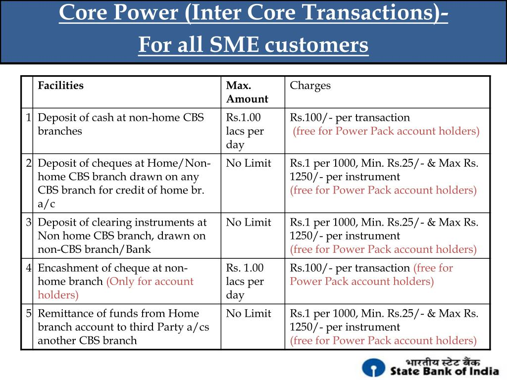 Core Power (Inter Core Transactions)-