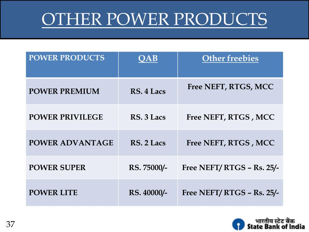 OTHER POWER PRODUCTS