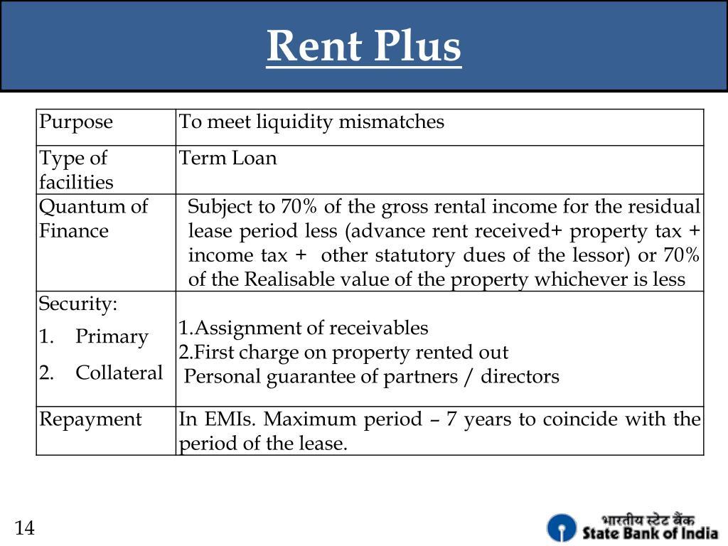 Rent Plus